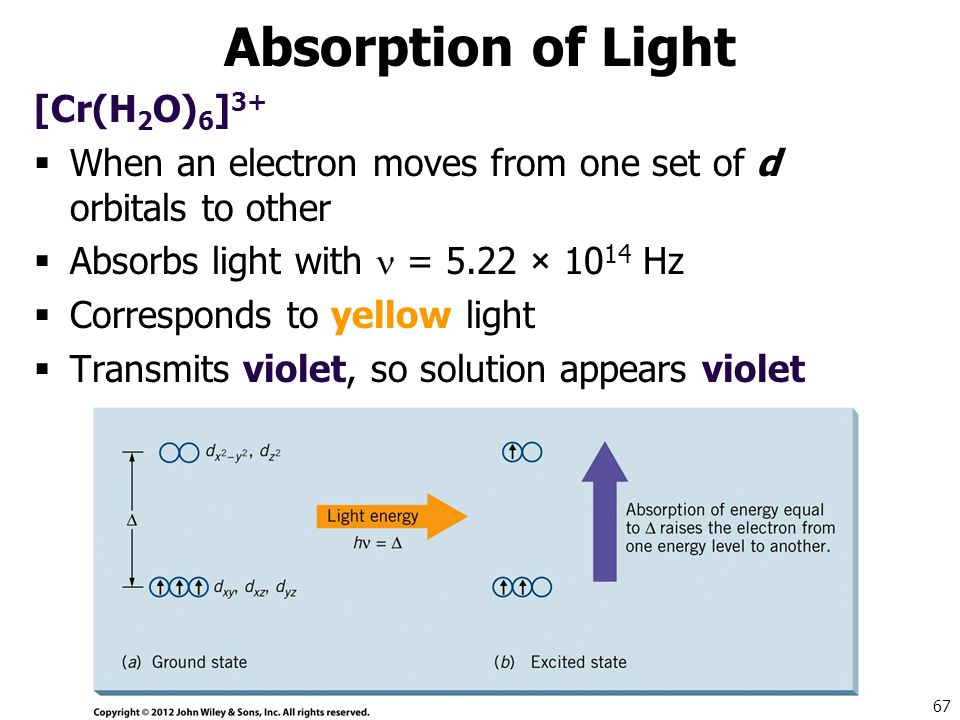 the effects of color on the absorption of light Whereas color addition describes the perception of different colors caused by a superposition of red, green and blue light sources, the concept of color subtraction is based on the absorption of white light by filters or pigments.